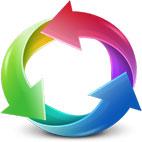ABC.Backup.logo