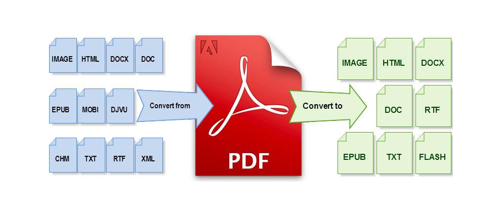 All.PDF.Converter.center