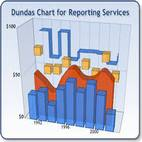 App Dundas Chart for Windows Forms logo www.download.ir
