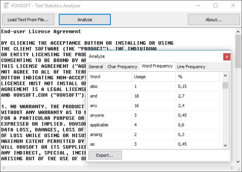 Text Statistics Analyzer center www.download.ir