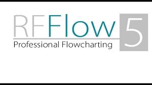 App RFFlow center www.download.ir