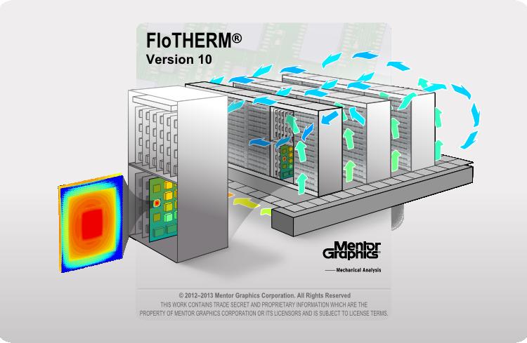 FloTHERM PCB center