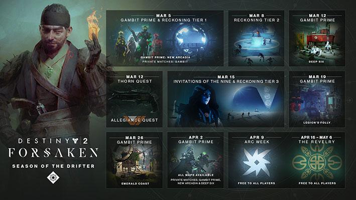 مشخصات بازی Destiny 2 Season of the Drifter