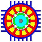 نرم افزار Motor-CAD