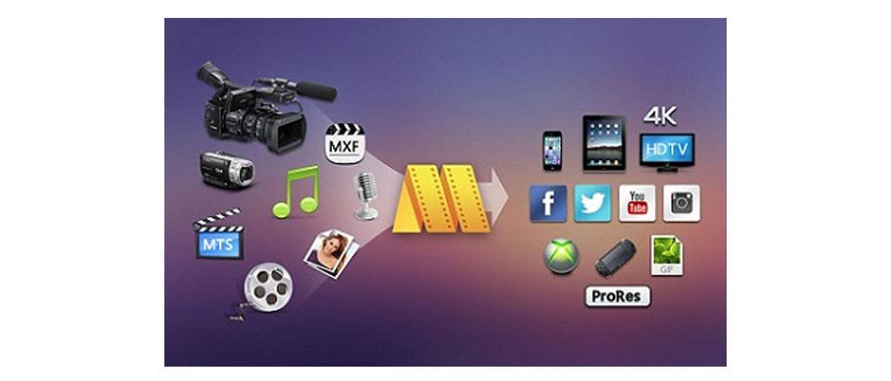 MovieMator.Video.Editor.center