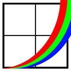 Atrise.Lutcurve.logo عکس لوگو