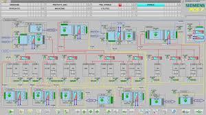 دانلود نرم افزار Siemens SIMATIC STEP 7 Safety Advanced v15