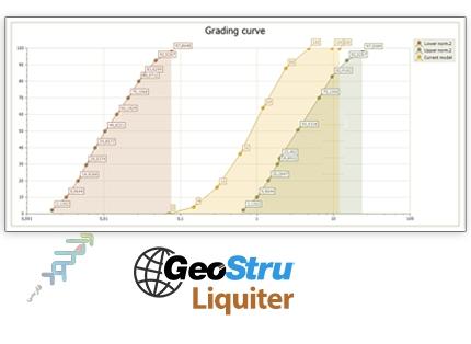 www.download.ir GeoStru Liquiter cover