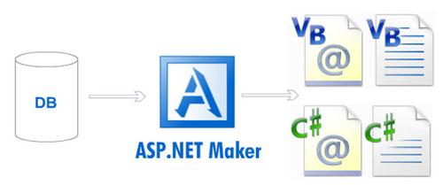 eWorld.Tech.ASP.net.Maker.center عکس سنتر