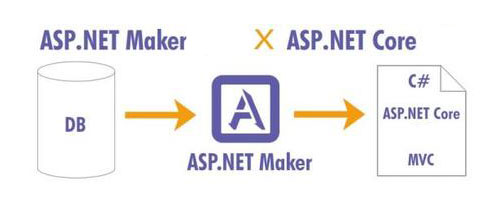 eWorld.Tech.AS.NET.Report.Maker.center عکس سنتر