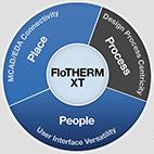 Siemens-Simcenter-Flotherm-XT-Logo